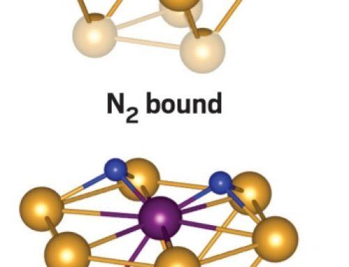 Lowering the temperature on nitrogen splitting